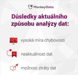 Monkeydata.cz