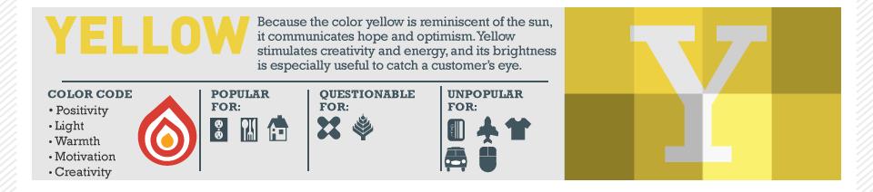 Vliv barev na prodej