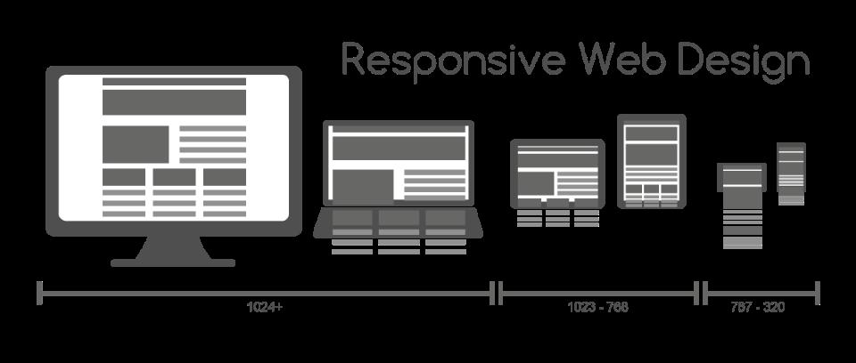 Responzivní e-shop