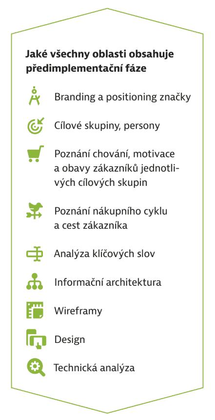Předimplementační fáze vývoje e-shopu